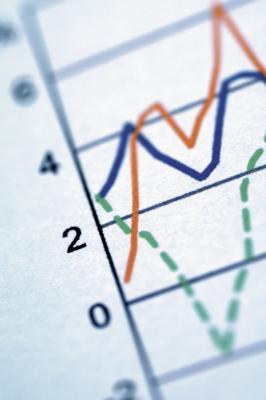Comment faire un graphique de ligne dans Microsoft Excel