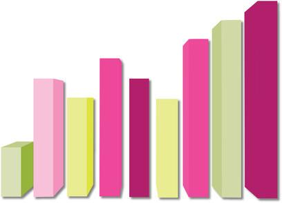 Comment faire pour créer un graphique dans Excel 2007
