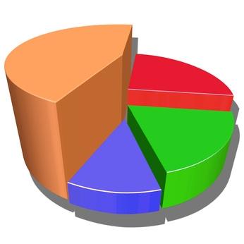 Comment faire pour utiliser Report Viewer dans Sharepoint Advanced Web Part Gallery