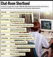 Comment apprendre l'anglais dans une salle de conversation